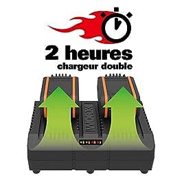 WORX 40V Tondeuse à gazon sans fil sur batterie Lithium-ion jusqu'à 500 M² WG734E, 40V 4.0Ah 2batteries et chargeur, Largeur de Coupe 41cm, Capacité 45L, Hauteur de Coupe 20-60mm