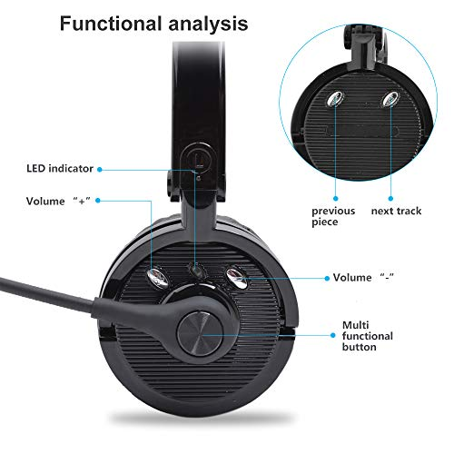 Bluetooth Headphones with Microphone, YAMAY Bluetooth Headset Wireless Headphones on Ear with Noise Cancelling Boom Mic Mute Key Clear Sound, Foldable Headset for Cell Phones PC Tablet Home Office