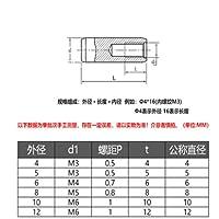 4個304ステンレス鋼内部スレッド円筒ピンOD4*30 * M3-M3x30mm, OD4