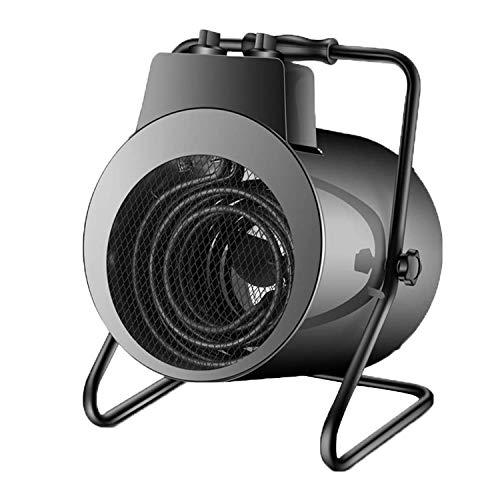 Calefactor 9000w marca HZWZ