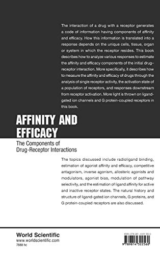 Affinity and Efficacy: The Components of Drug-Receptor Interactions