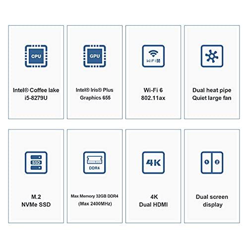 4 Cores 8th gen Intel i5-8279U(Up to 4.1GHz), Beelink SEI8 Mini PC Windows 10 Pro, 16G RAM 512G NVMe M.2 SSD, Support 4K Dual HDMI, Gigabit Ethernet, WiFi-5, BT5.0, 4USB3.0