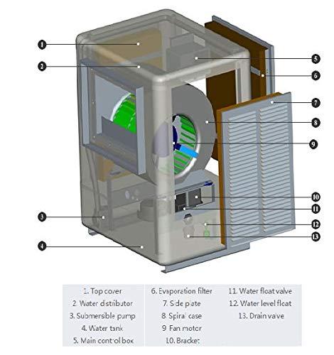 Desert Cooler Honeycomb Cooling Pads 1.5 Thickness Set 3