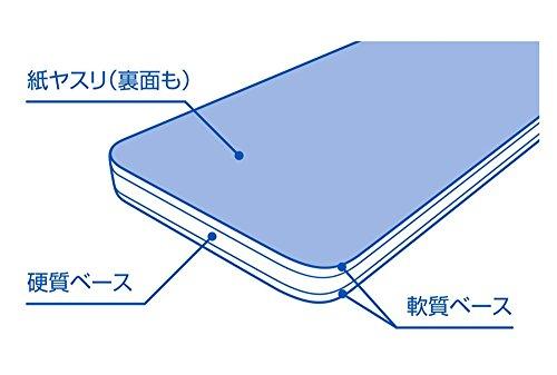 Wave(ウェーブ)『ヤスリスティックSOFT2細型(HT-616~620)』