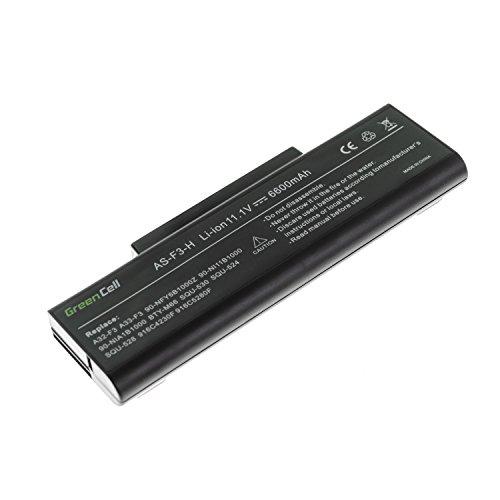 Green Cell® Extended Serie A32-F3 Laptop Akku für ASUS F3 F3E F3F F3J F3K F3S F3SG F3T F3U M51 (9 Zellen 6600mAh 11.1V Schwarz)