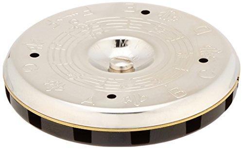 Kratt tuning-devices (MK1)