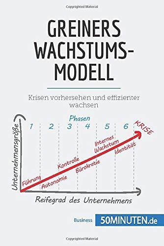 Greiners Wachstumsmodell: Krisen vorhersehen und effizienter wachsen (Management und Marketing)