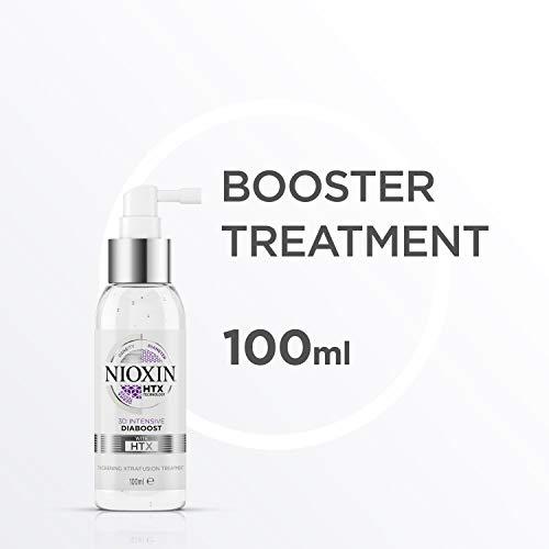 Nioxin, Cuidado del pelo y del cuero cabelludo - 1 unidad