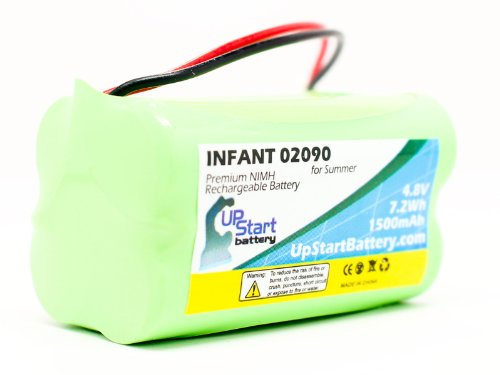 Replacement for Summer Infant 02090 Battery Compatible with Summer Infant Baby Monitor - Compatible with Summer Infant 27202090 02105A 02100A-10 02100B 02095A 02090B2105 02100A21002095 02090A