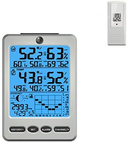 Price comparison product image Ambient Weather WS-11 Wireless Weather Station with Temperature,  Humidity,  and Barometer