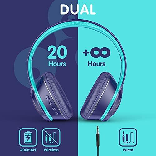 FFZ K21, Wireless, Kids Headphones, (Navy Blue)