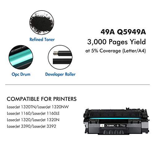 True Image Compatible Toner Cartridge Replacement for HP 49A Q5949A 49X Q5949X 53A Q7553A Laserjet 1320 1320n 3390 1160 1320tn 1320nw 339   2 P2015 P2015dn M2727nf M2727 (Black, 2-Pack)