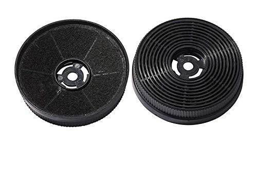 ZEMEX® 2x ZXCF140 Kohlefilter Aktivkohle filter wie PKM CF140 S13-60 BBPY S22-60 BBPY 10032844 PROKIRA PRCF140 Respekta CH 33060 SB CH 33060 WB Dunstabzugshaube