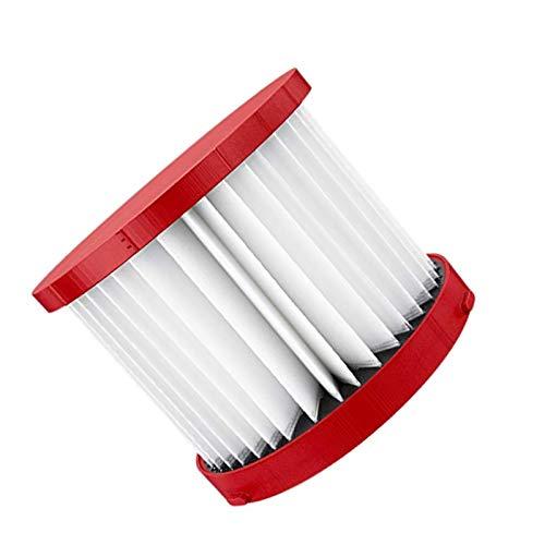 LICHIFIT Ersatz-HEPA-Filter für Milwaukee 49-90-1900 Nass/Trocken VAC 0780-20/0880-20