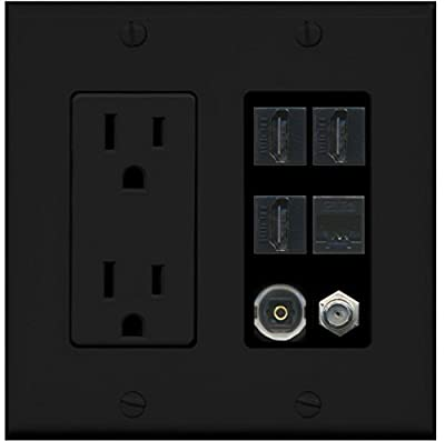 RiteAV Power Outlet 3 HDMI Coax Cat5e Toslink Wall Plate