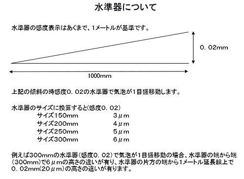 TRUSCO(トラスコ)ポケットレベル25×70