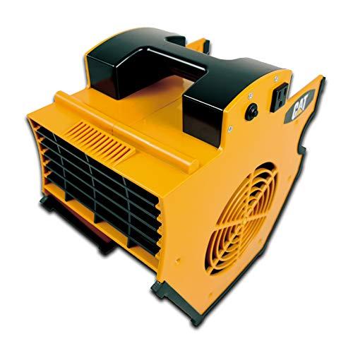 CAT 送風機 業務用 小型 強力 ブロアファン パワフルタイプ ACモーター BB12000T 工場扇 工業 扇風機 空気循環 乾燥
