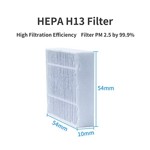 3 Pcs Replacement Filters for Airpro Rechargeable Electrical Air Purifying (AM99) 3 Replacement Accessoiries for Electrical Air Purifying ☀☀☀ DO NOT PURCHASE IT IF YOU DO NOT HAVE AURORA AM99 Electrical Air Purifying, it is NOT guaranteed to be applicable to other brands☀☀☀