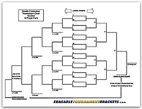 Zieglerworld Cornhole 16 Player Erasable Seeded Draw Double Elimination Tournament Bracket Chart
