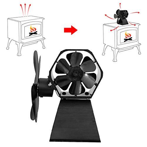 Angelliu 1 Pc Ventilador De Doble Calor para Estufa De Leña con Chimenea De Leña, Chimenea, Acelerar La Circulación De Aire Caliente