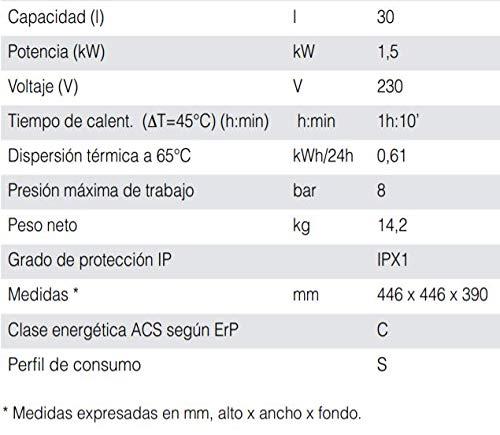 iFONT Calentadores eléctricos