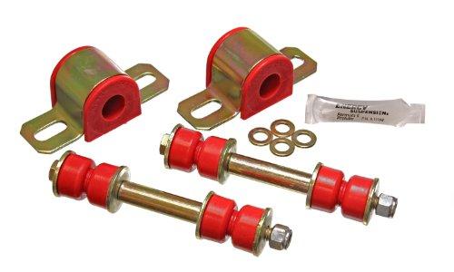 barra de sonido energy fabricante Energy Suspension