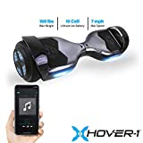 10 Best Hoverboard Hovers