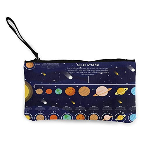 Sistema Solar Planetas Infografía Mujer Cambio Monedero Bolsa Multipropósito Neceser Bolsas De Ocio Cartera De Artesanía