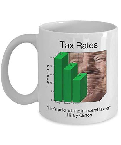 shenhaimojing Trump-Steuersätze Becher Kaffeetasse,Lustig,Tasse,Tee,Geschenk Für Weihnachten,Weihnachten,Vater,Jahrestag,Muttertag,Papa,Herz,Weihnachtsmann