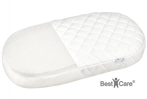 BestCare® - Colchón Aero para carrito con doble cara (verano-invierno), con tratamiento Aloe Vera, para niños, cuna, dormir de forma placentera durante todo el año, Tamaño:Aero 75x35