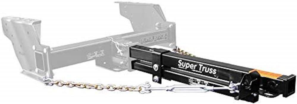 Torklift E1521 SuperTruss Industry No. 1 Extension Trust 21