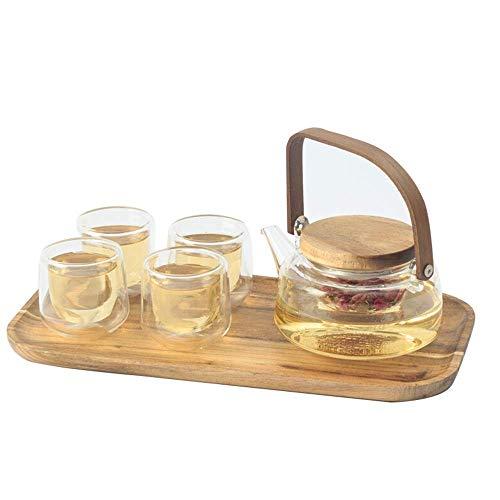 KANJJ-YU Juego de tetera de cristal resistente al calor y bandeja de té transparente para 4 personas (color: transparente, tamaño: 18,5 x 15 cm)