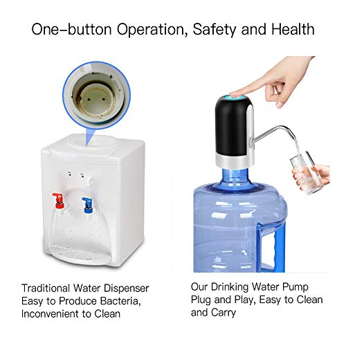 DLOPK Dispensador de Bomba de Agua Distribuidor de Carga USB ...