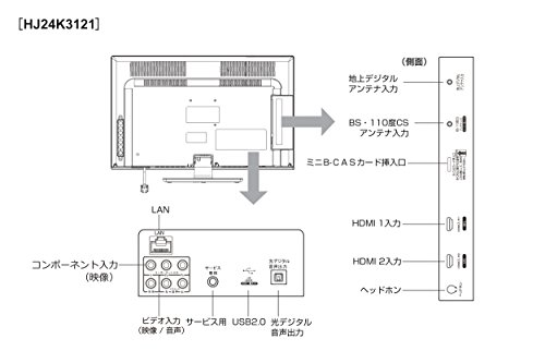『ハイセンス 24V型 液晶 テレビ HJ24K3121 ハイビジョン 外付けHDD裏番組録画対応 メーカー3年保証 2017年モデル』のトップ画像