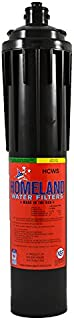 Homeland Water Filters HCWS