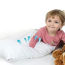 4BABIES - Almohada para Niños de 1 año en adelante, Almohada para Bebés de Fibra Transpirable, Hipoalergénico, con Forro 100% Algodón Italiano, Antiácaros (50x30 cm)