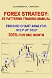 Forex Strategy: ST Patterns Trading Manual, EUR/USD Chart Analysis Step by Step, 300%...