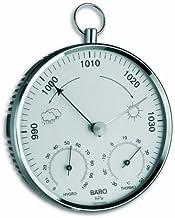 Suchergebnis Auf Für Luftdruck Kontrolle