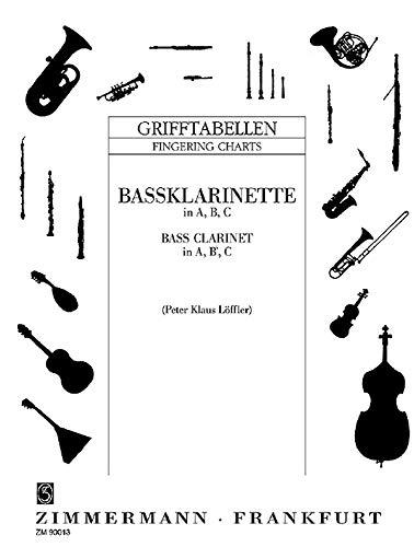 Grifftabelle: für Bassklarinette in A, B und C
