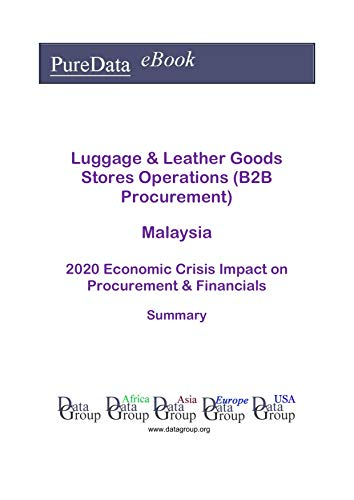 Luggage & Leather Goods Stores Operations (B2B Procurement) Malaysia Summary: 2020 Economic Crisis Impact on Revenues & Financials