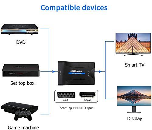 Convertisseur Péritel vers HDMI Adaptateur, 1080P Adaptateur péritel d'entrée HDMI Compatible avec projecteur de moniteur Xbox Sky Blu-ray Player