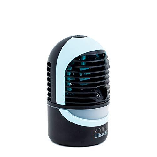 ventilador bajo consumo fabricante Zaahn