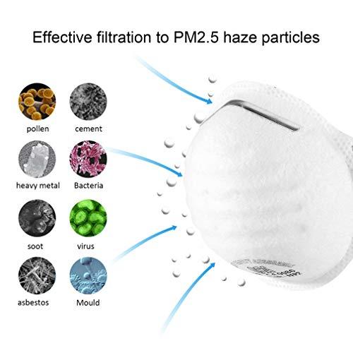fghdf N95 Antivirenmaske FFP3 mit Atemventil, Filter 99% Bakterien und Staub,Kopfbedeckte Sicherheitsschutzmaske der Klasse FFP2 / FFP3 (weiß) (20pcs, FFP2) - 5