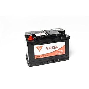 Bateria de coche 75 Ah + Izq