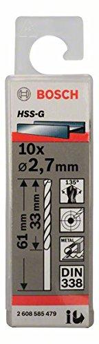 Bosch Professional Metallbohrer HSS-G geschliffen (10 Stück, Ø 2,7 mm)