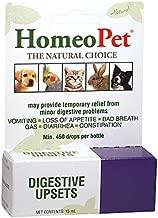 HomePet Digestive Upsets