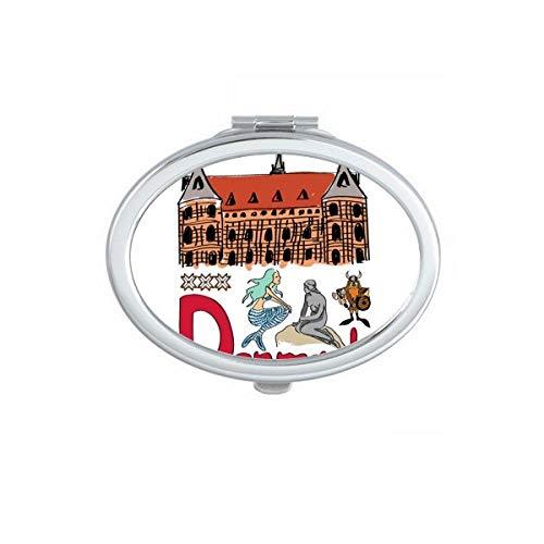 DIYthinker Chine Haut-Lieu Touristique National Symbole Motif Ovale Miroir de Maquillage Compact Portable Mignon Miroirs de Poche à la Main Cadeau Multicolor