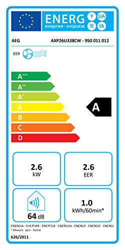 AEG Chillflex Pro AXP35U538CW Touch-Klimagerät Erfahrungen & Preisvergleich