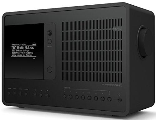 Revo SuperConnect, Fernbedienung inkl. Batterie (CR2025), Netzteil 100-240 V, Bedienungsanleitung