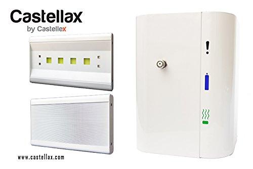 castellax seguridad trio-x secyrity sistema